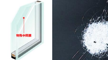 防犯機能に加えてUVカット機能もプラスした窓ガラス
