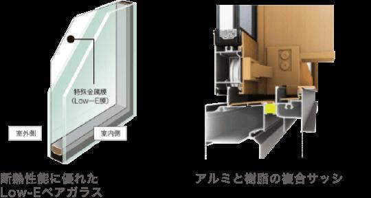 断熱性能に優れたLow-Eペアガラス アルミと樹脂の複合サッシ